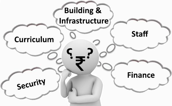 Play School Economic Thinking